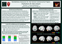 Handedness and laterality poster